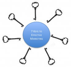 7 Keys to Effective Marketing