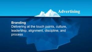Brand as iceberg